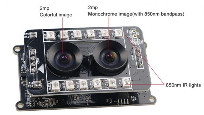 Dual Lens camera is with colorful and monochrom image
