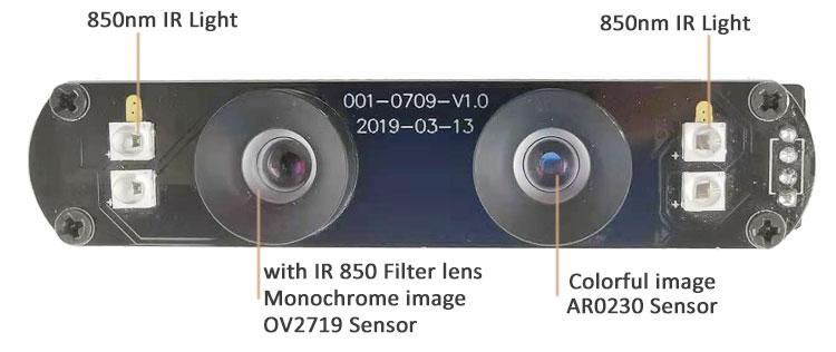 AR0230 OV2719 sensor camera